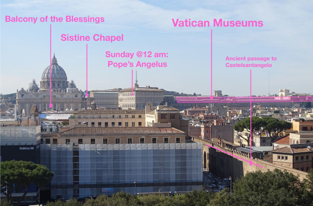 Vatican City and Vatican Museums explained